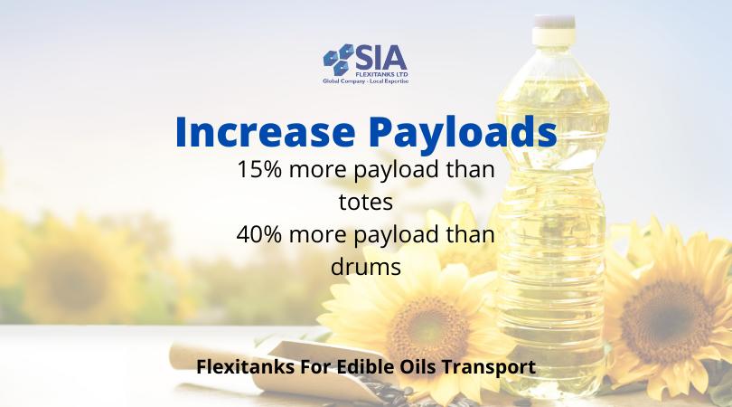 SIA Flexitanks For Edible Oils Transport FB AD (2)